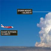 Máy bay Air Asia có thể đã đối mặt núi mây vũ tích