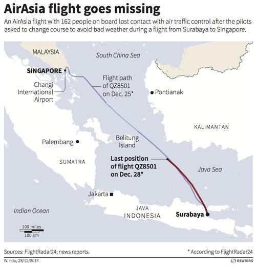 Tại sao GPS không tìm ra máy bay AirAsia mất tích?