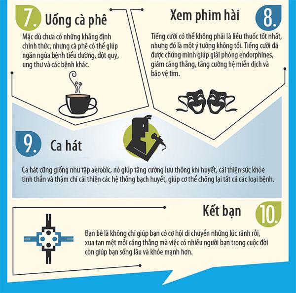 10 cách ít biết giữ cơ thể khỏe mạnh
