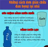 Những cách đơn giản chữa đau họng không phải ai cũng biết