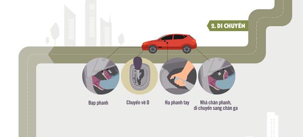 Kỹ năng lái xe số tự động an toàn cho người Việt
