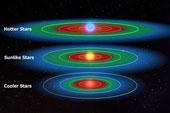 Số hành tinh có sự sống có thể lên đến hàng tỉ?