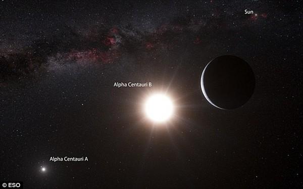 """Phát hiện hành tinh có sự sống """"ẩn nấp"""" ngay gần Trái đất"""