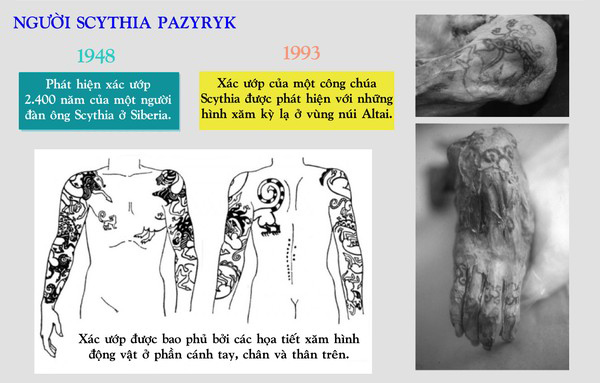 Tìm hiể lịch sử nghệ thuật xăm hình của con người