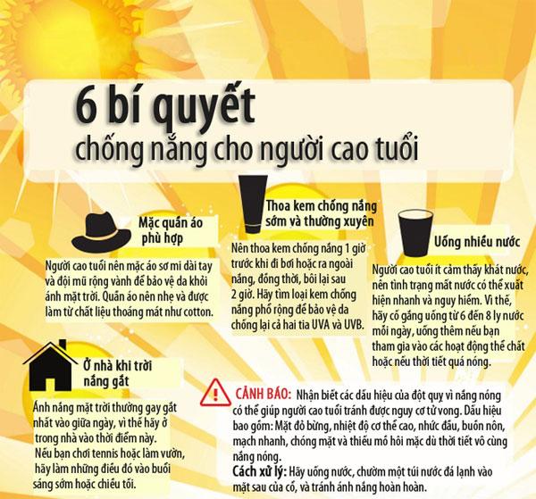 Cách đơn giản giúp phòng đột quỵ do nắng