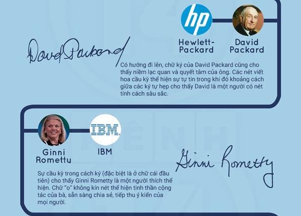 Những chữ ký ấn tượng nhất của các ông lớn làng công nghệ