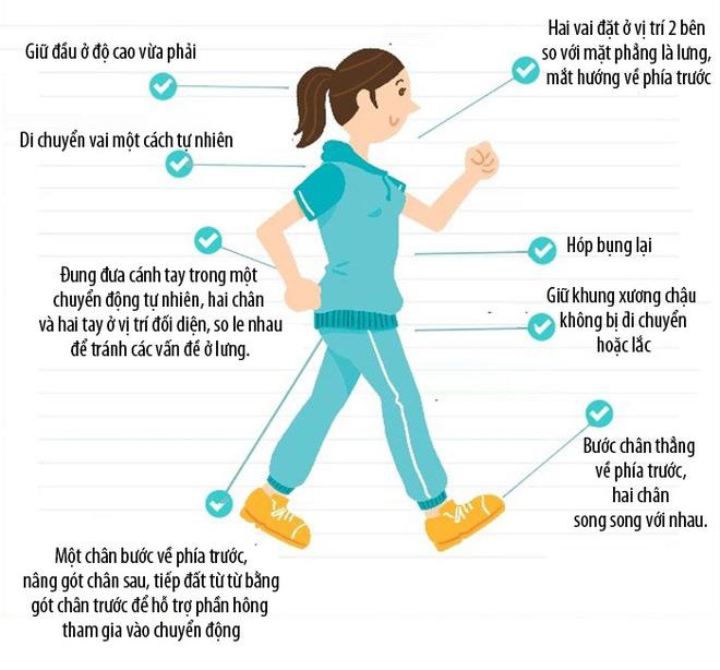 Bạn có đang đi bộ đúng cách?