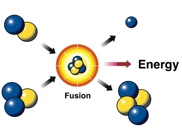 Chúng ta có năng lượng vô tận, nhưng vì sao vẫn chưa sử dụng?