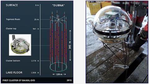 Nga thả kính viễn vọng xuống hồ  Baikal, khám phá vật chất tối