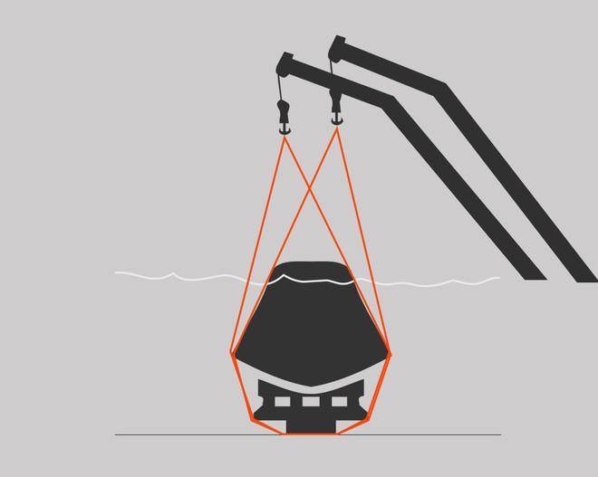 Trung Quốc lật ngược tàu chìm thế nào?