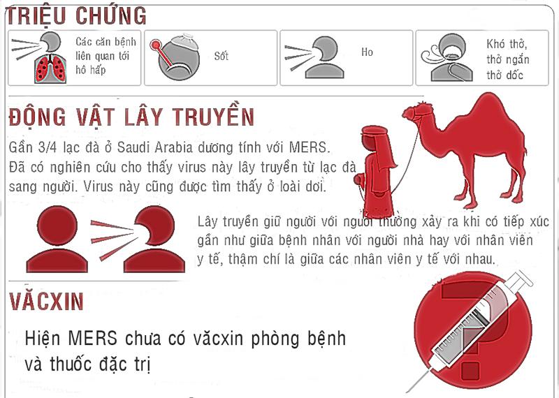 Cách phòng chống dịch MERS