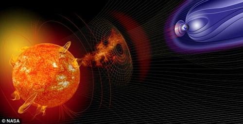 Công nghệ mới cảnh báo sớm bão mặt trời