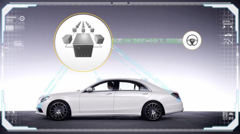 Khám phá công nghệ xe tự hành của Mercedes-Benz