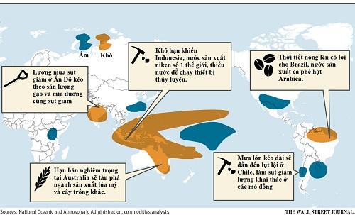 El Nino mang nắng nóng từ châu Á lan sang châu Âu