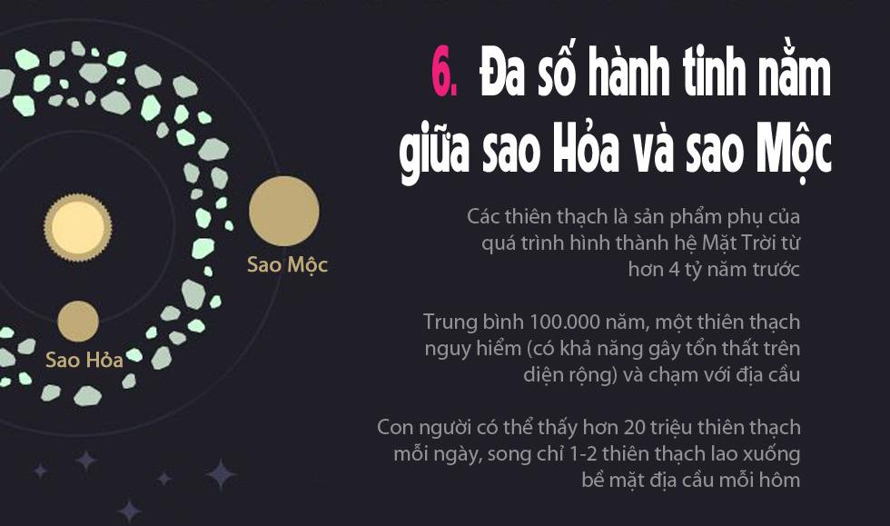 15 điều có thể bạn chưa biết về vũ trụ