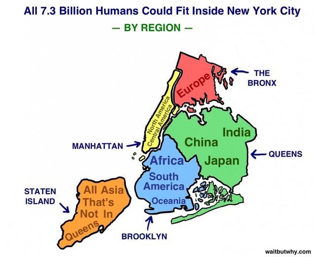 Thành phố New York đủ chỗ cho tất cả người trên thế giới