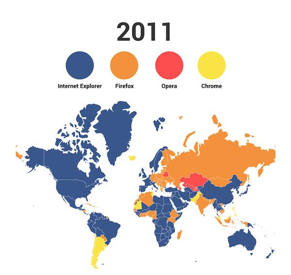 Thế giới đã chuyển từ IE sang Chrome như thế nào?