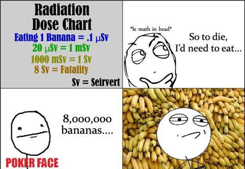 Ăn bao nhiêu quả chuối sẽ bị tử vong vì... nhiễm phóng xạ?