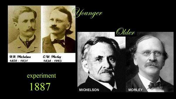 Những học thuyết khoa học sai lầm trong lịch sử loài người