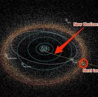 Sau sao Diêm Vương, NASA sẽ lái tàu New Horizons tới đâu?
