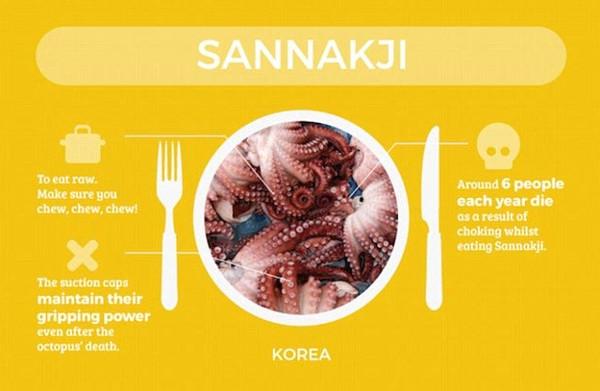 Sắn, khế  là một trong những thực phẩm nguy hiểm nhất thế giới