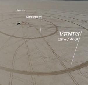 Xây dựng hệ Mặt Trời thu nhỏ trên sa mạc