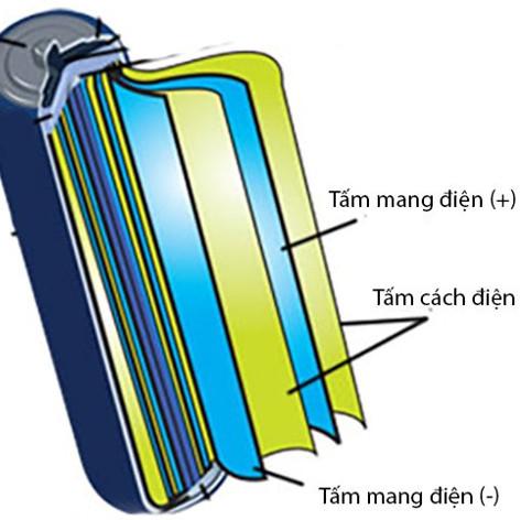 Tại sao hàng không Mỹ cấm mang theo pin dự phòng trong hành lý ký gửi?