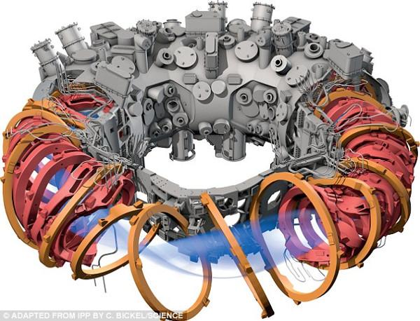 Xây dựng thành công lò phản ứng nhiệt hạch dạng Stellarator