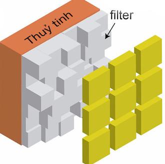 Cảm biến thu nhận lượng ánh sáng nhiều gấp 3 lần bình thường