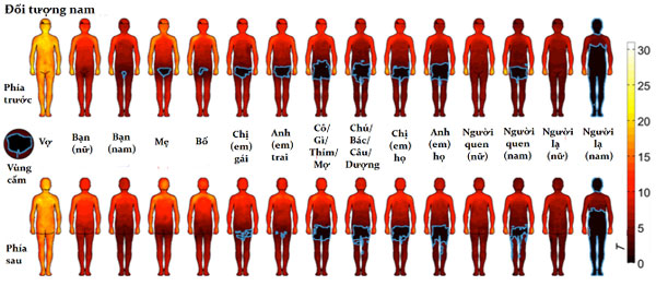 """Các nhà khoa học lập bản đồ khu vực cơ thể nam và nữ giới không thích """"chạm"""""""