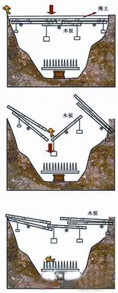 Mô phỏng hố bẫy liên hoàn phức tạp trong lăng mộ Tần Thủy Hoàng.