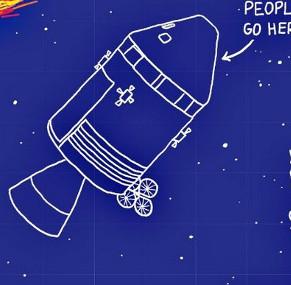 Video: Giải thích khoa học tên lửa bằng 1.000 từ tiếng Anh thông dụng