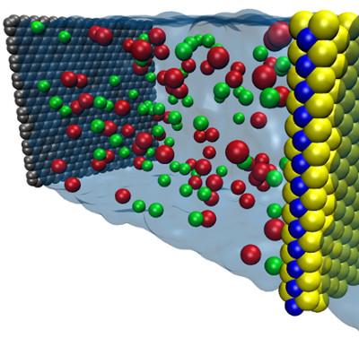 Màng nano biến nước mặn thành nước ngọt siêu hiệu quả