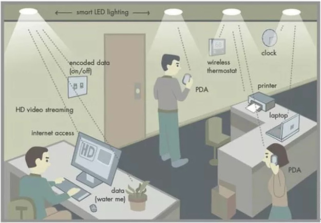 Công nghệ không dây Li-fi được thử nghiệm, nhanh gấp 100 lần wi-fi