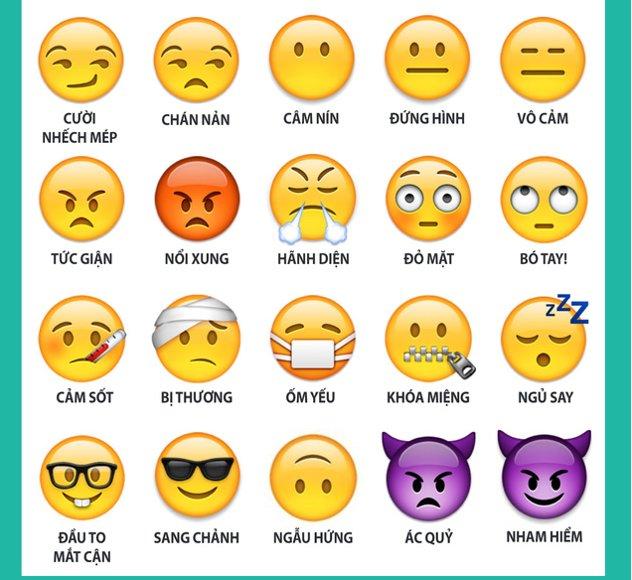 Ý nghĩa thực sự của những emoticon bạn hay dùng