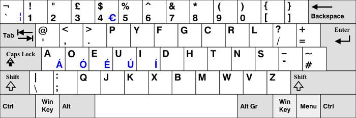 Bàn phím của các nước có ngôn ngữ tượng hình thì sẽ có nhiều cách bố trí bàn phím khác nhau, phụ thuộc vào hệ điều hành.