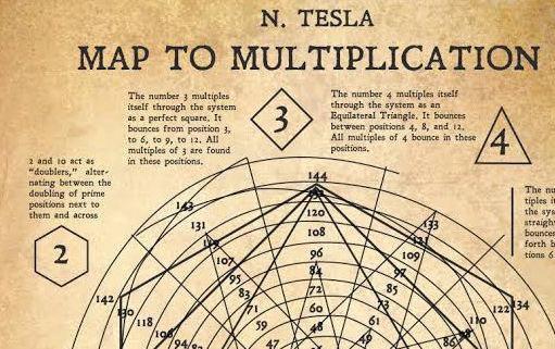 Phương pháp độc đáo với hệ cơ số 12 của Tesla.