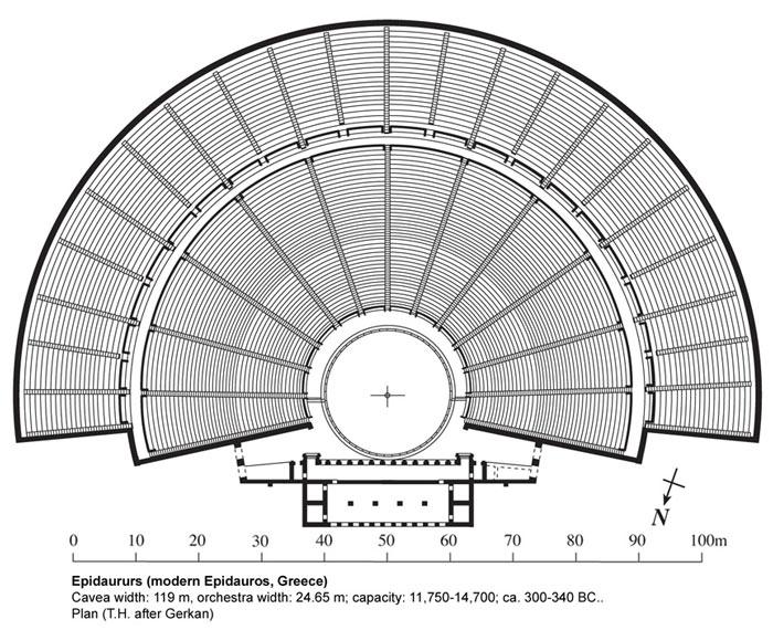 Mặt bằng thiết kế nhà hát lộ thiên Epidaurus