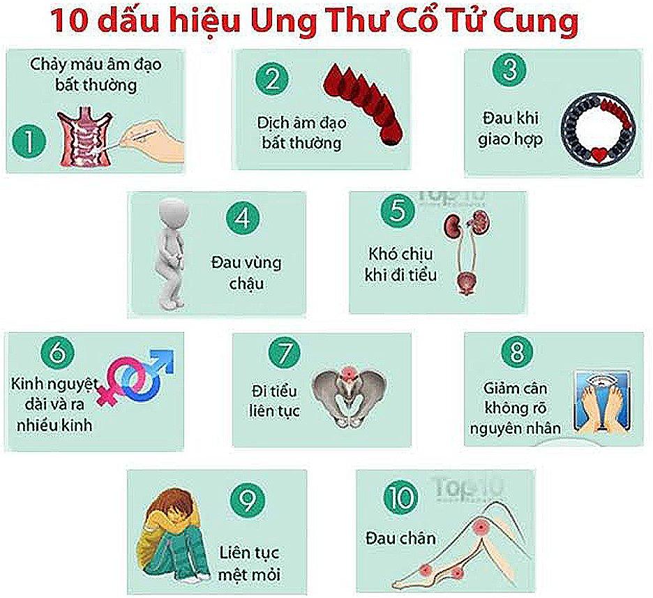 Nếu thấy xuất hiện những dấu hiệu này, bạn nên đi thăm khám để phát hiện sớm và có hướng điều trị kịp thời.