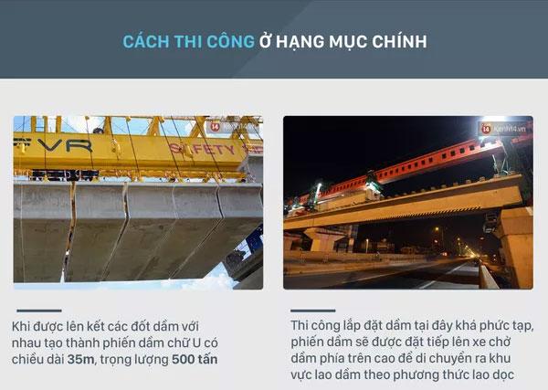 Thi công lắp đặt dầm tại dự án Cát Linh - Hà Đông khá phức tạp.