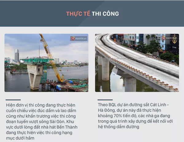 Dự án tuyến đường sắt Cát Linh - Hà Đông đã thực hiện được 70% tiến độ.