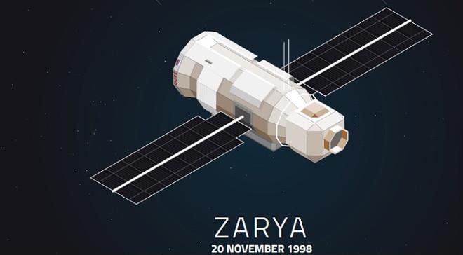 Khối công trình đầu tiên được gửi lên vũ trụ có chiều dài 12,6 mét, đường kính 4,1 mét, khối lượng 19.323kg.