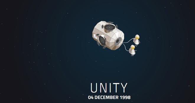 Các phi hành gia bắt đầu chuyến làm việc đầu tiên ngoài không gian ngày 7/12/1998.