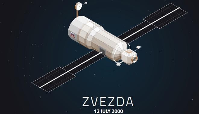 Zvezda là khu sinh hoạt đầu tiên trên trạm vũ trụ, có chiều dài 13,1 mét, đường kính 4,1 mét, nặng 19.323kg.
