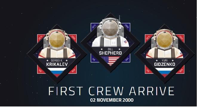 Phi hành đoàn đầu tiên gồm một phi hành gia người Mỹ (Bill Shepherd) và hai người Nga (Sergei Krikalev và Yuri Giokenko) bay lên ISS vào ngày 2/11/2000.
