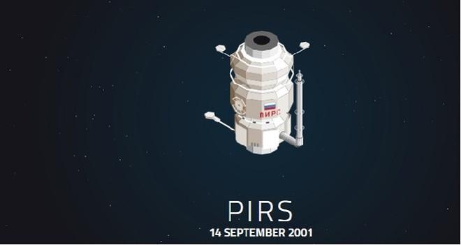 Pirs là nơi neo đậu cho các tàu vũ trụ Nga, được đưa vào sử dụng ngày 14/9/2001.