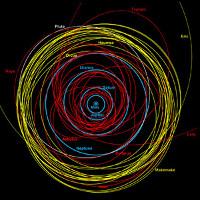 Mảnh sao chổi khổng lồ có thể quét sạch sự sống trên Trái Đất