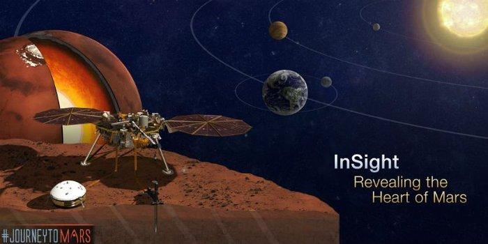 Sự mệnh khám phá sao Hỏa bị trì hoãn đến năm 2018.