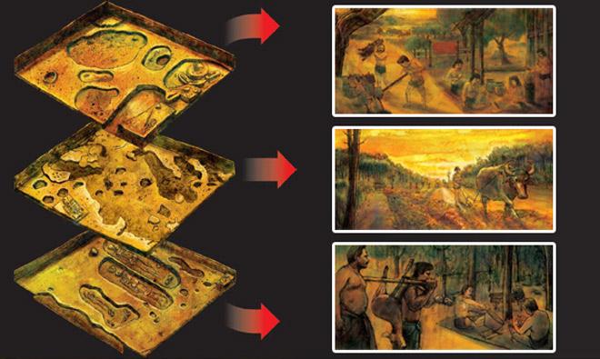 Tem và ảnh giới thiệu về Di chỉ khảo cổ Ban Chiang.