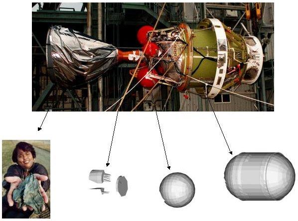 Hiện nay, Space Balls là thứ được biết đến rộng rãi và không còn là bí mật công nghệ như trước nữa.
